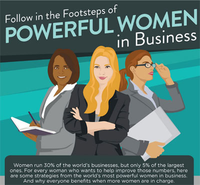 Follow in the Footsteps of Powerful Women